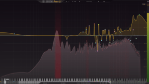 krzywa korekcji w teście audio