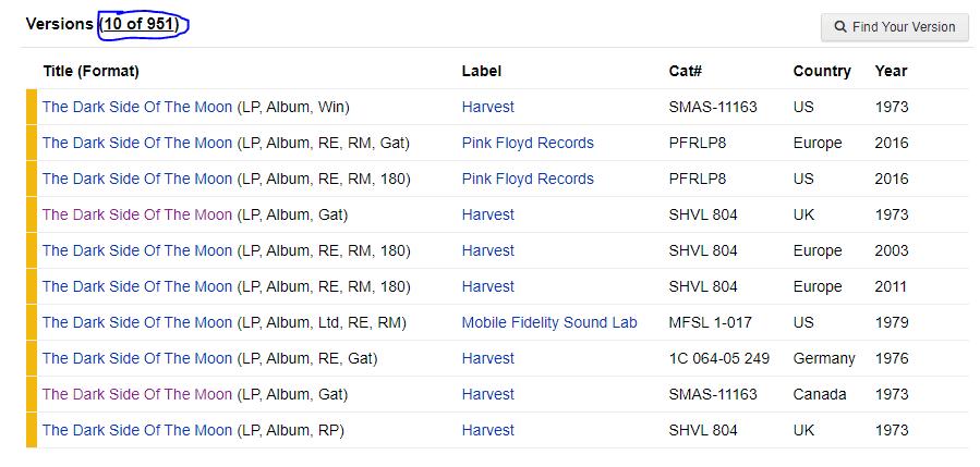Rekord Na Discogs Czyli Co Robi Amerykanin Na Kwarantannie